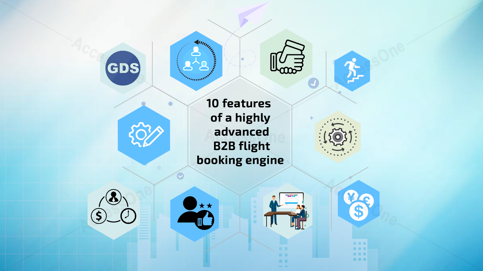 10 features of a highly advanced B2B flight booking engine