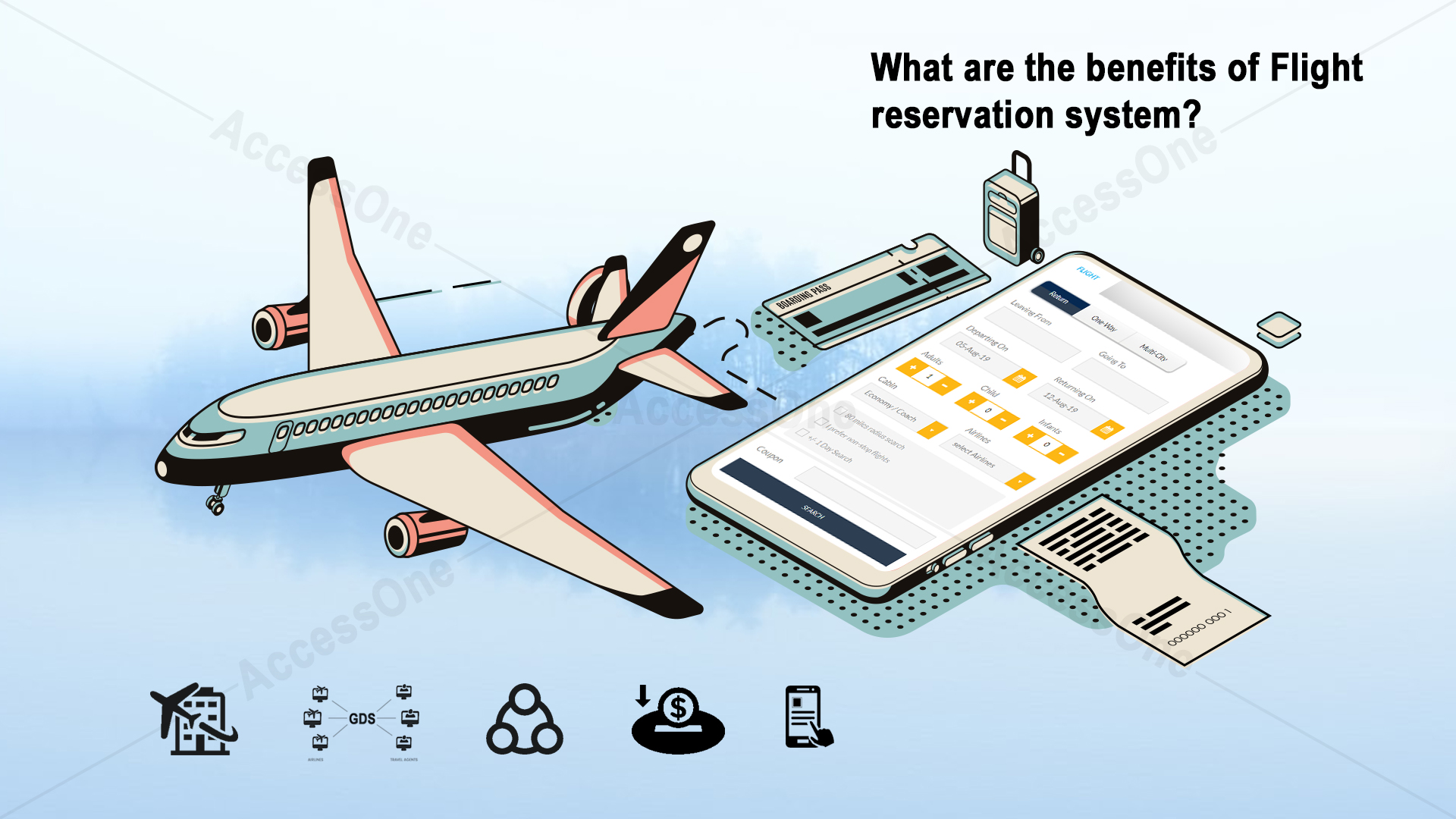 Airline reservation system: All you need to know
